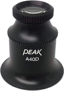 PEAK アイルーペA40D 2048-A40D