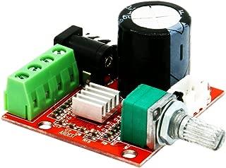 Best electric imp module Reviews