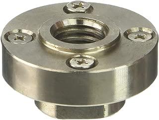 flush cut grinder