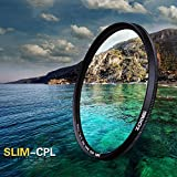 Generic Photography Polarizing Filters