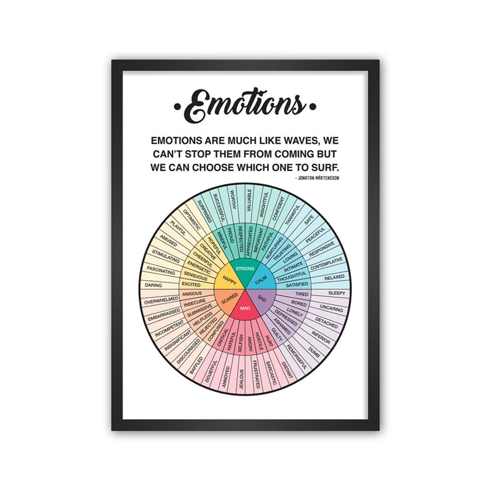 Emotions Wheel Therapy Chart CBT Ranking TOP15 Diagram D Ranking TOP12 For Poster with Quote