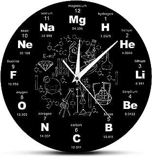 Best chemistry elements clock Reviews