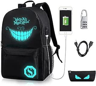 anime backpacks hot topic