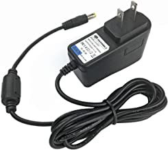 Best sangean ac adapter Reviews