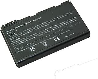 Ajcoflt Misuratore Angolo Orizzontale Goniometro Digitale Inclinometro Scatola di Livello Elettronica Strumenti per la misurazione della Base Magnetica Rosso