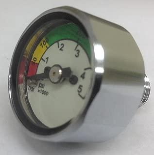 pony bottle pressure gauge