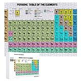 Hangdachang Tabla periódica de los Elementos con número atómico, símbolo y Peso Juego de Rompecabezas de 500 Piezas, Materiales reciclables de Primera Calidad, 20,5 x 15 Pulgadas