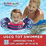 USCG APPROVED TOT SWIMMER – LEVEL 3 – BUILDING SWIM SKILLS: TOT Swimmer, Type V Life Jacket/PFD and arm floats support balanced flotation your child needs to strengthen their swim skills. ADJUSTABLE, SECURE FIT: TOT Swimmer Vest is easy to wear and r...