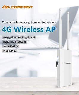 Antenna esterna ad alto guadagno AF9E Huawei 5G colore: Bianco 14dBi