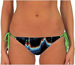 Pelagic Fish Finder Bikini Bottom
