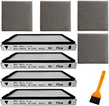 20-86889 MCV199H Ximoon 2 Pack HEPA Exhaust Vacuum Filter for Kenmore EF-1 40324 /& Panasonic Part MC-V199H 86889