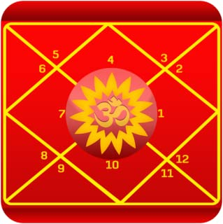 astrosage horoscope
