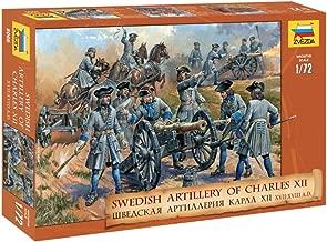 Zvezda Models 1/72 Swedish Artillery of Charles XII