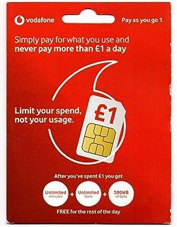 【Vodafone】 イギリス他ヨーロッパ各国対応 (20回チャージ済み)