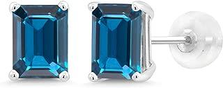 2.28 Ct Emerald Cut 7x5mm London Blue Topaz 14K White Gold Stud Earrings