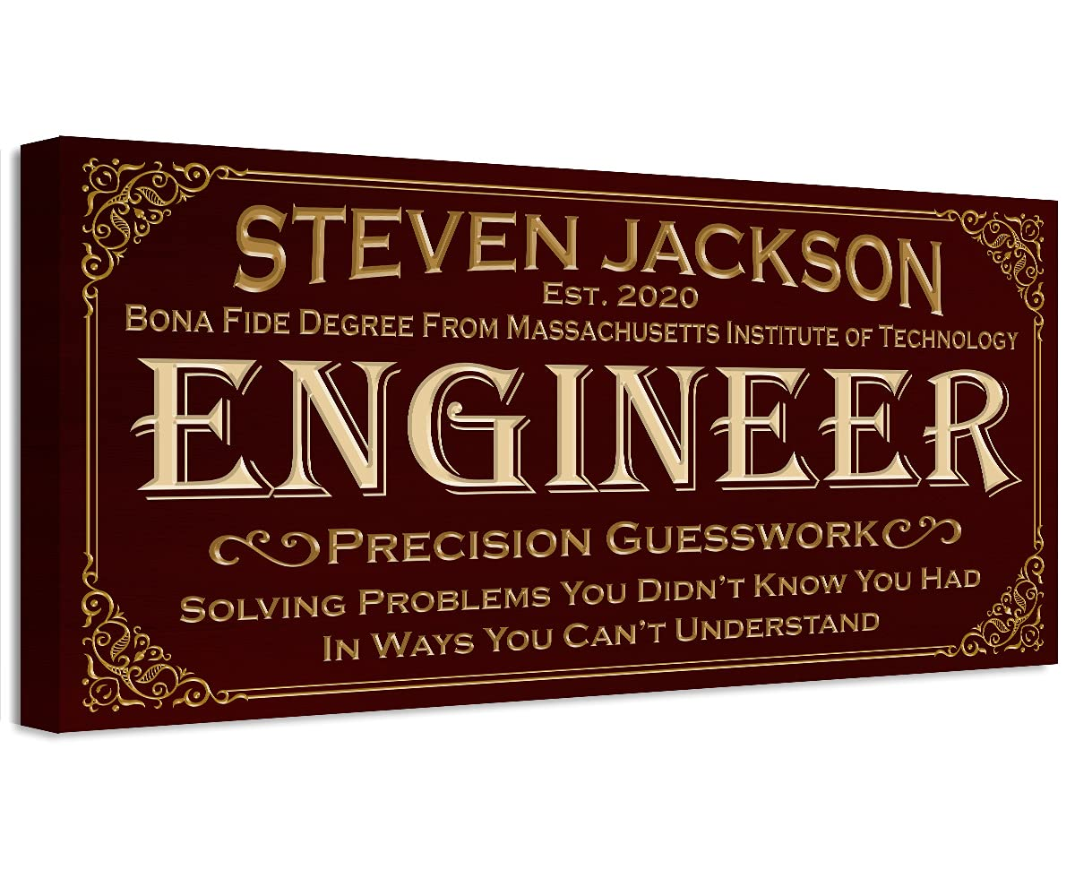 Personalized - Special price for a limited time Professional Engineer Large S Art Canvas Max 43% OFF Wall