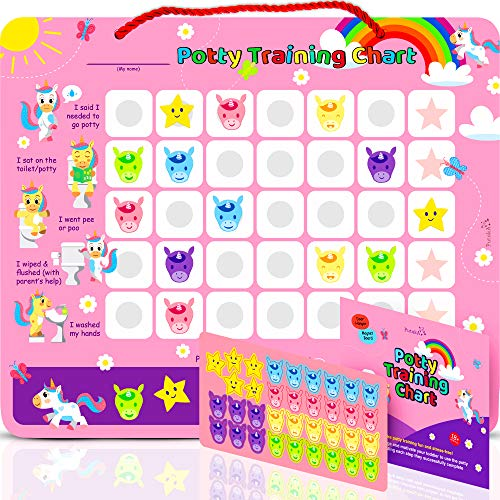 reward chart potty training - 2