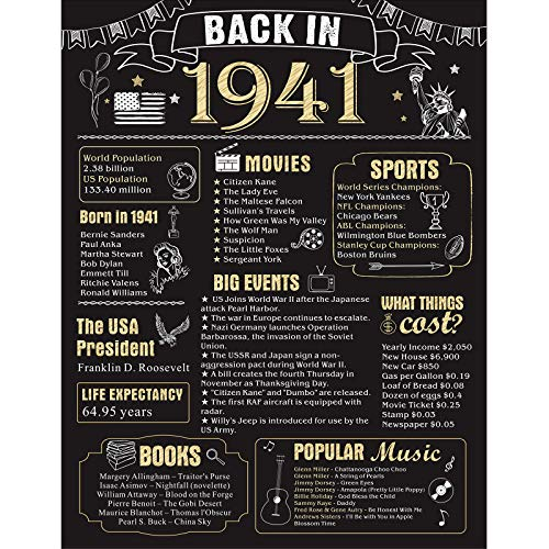 1941 Trivia Poster in Gold and Black