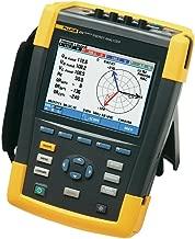 fluke power quality analyzer software