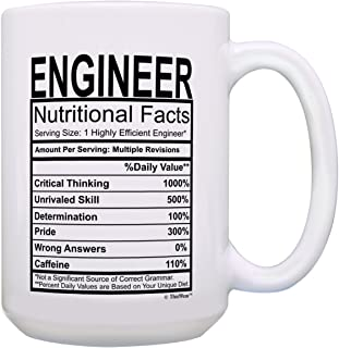 Best paper source coffee mugs Reviews
