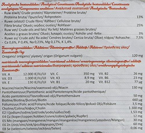 Nature Kaninchen | Getreidefreies Kaninchenfutter | Mit getrockneten Kräutern & kanadischem Timothy Heu | Ohne Konversierungsstoffe | 3 kg - 6