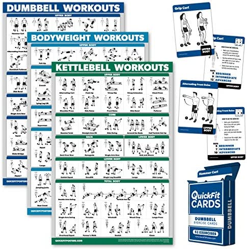 Palace Learning 4 Pack Dumbbell Bodyweight Kettlebell Workouts Poster Set Dumbbell Exercise product image