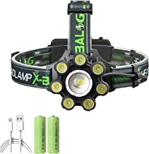 Koplamp Smart Led Koplamp Bluetooth Speaker XM-L T6 Koplamp 8000 Lumen Zoom USB Reachargeable 18650 Batterij Hoofd Zaklamp...