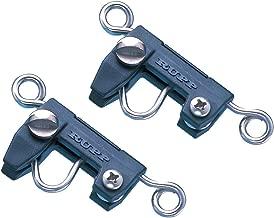 Rupp Zip Clip