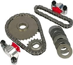 Feuling Hydraulic Cam Chain Conversion Kits 8080