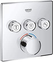 Grohe Metal Smart Control Mixer Trim Square Mixer