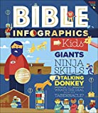 Bible Infographics for Kids: Giants, Ninja Skills, a Talking Donkey, and What's...