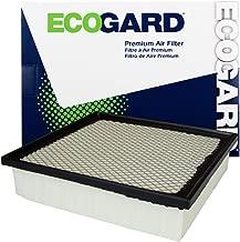 ECOGARD XA6116 Premium Engine Air Filter Fits Jeep Grand Cherokee / Toyota Sienna / Lexus RX350 / Toyota Highlander Gas / Dodge Durango / Lexus ES350 / Toyota Avalon, Camry / Lexus NX200t, RX450h