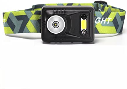 SHIJIAN Wave Motion Sensor LED Head Torch-Headlamp 120 Lumens,Adjustable,LED Headlamps IP44 Water Resistant Great for Running, Camping, Hiking & More(USB Cable Included)
