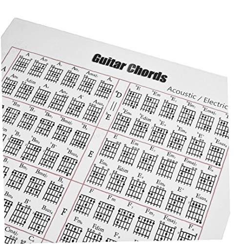 Herramienta De Aprendizaje Acorde De La Guitarra Dedos Práctica ...
