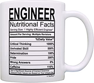 Best birthday gifts for engineers Reviews