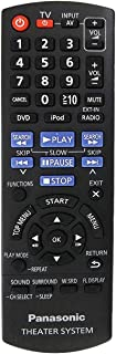 LipiWorld® N2QAYB000623 DVD and Home Theater System Remote Control Compatible for Panasonic Home Theater