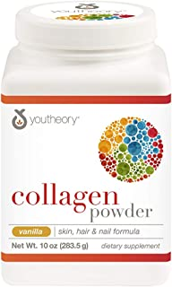 Best collagen youtheory 120 tablets Reviews