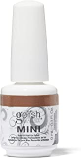 Best Gelish Last Call of 2020 – Top Rated & Reviewed
