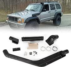 jeep cherokee xj fuel filter