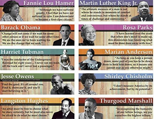 Edupress Notable Black Americans Mini Bulletin Board (EP63643)