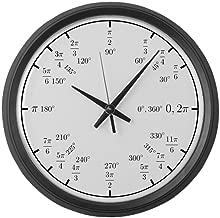 CafePress - Trigonometry V2 (Rad/Deg) - Large 17