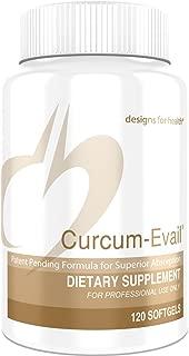 Best beauty blend supplement Reviews