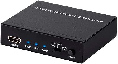 Monoprice BlackbirdTM 4K Series 7.1 HDMI Audio Extractor