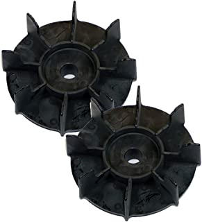 Black & Decker CM1836/CM1936/SPCM1936 Replacement (2 Pack) Fan # 90547431-2pk