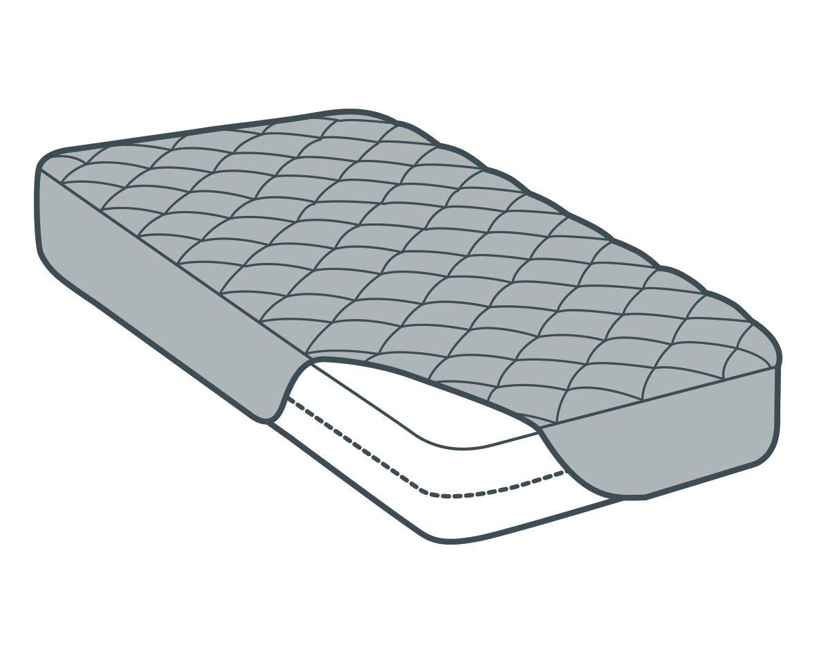Tural – Cubrecolchón Antiácaros Reversible - Protector de colchón ...