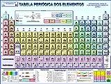 Tabela Periódica  - Classificação dos Elementos Químicos