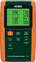 Extech TM500 Datalogging 12-Channel Thermometer