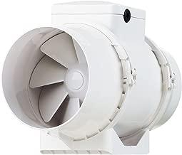 Vents TT-125 TT - Extractor en línea con flujo mixto, 125mm,color blanco