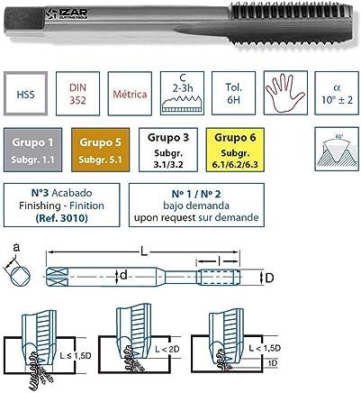 Izar 3010 – männlich Hand Hand Hand HSS DIN352 Module 35,00 x 1,50 – 2 B01N6QK2RH | Attraktives Aussehen  0b6fc4