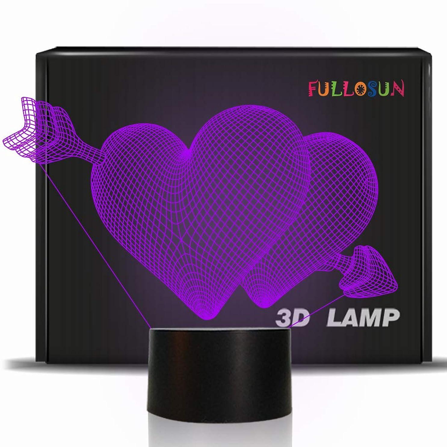 干し草地図富FULLOSUN アメフト 3D ナイトライト ラグビーライト 3D イリュージョンランプ 7色変化 クリエイティブ 誕生日 アメリカンフットボール 男の子 子供 寝室用ギフト